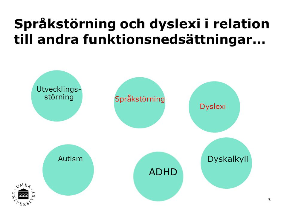 Språkstörning och dyslexi i relation till andra funktionsnedsättningar… 3 Språkstörning Dyslexi ADHD Autism Utvecklings- störning Dyskalkyli