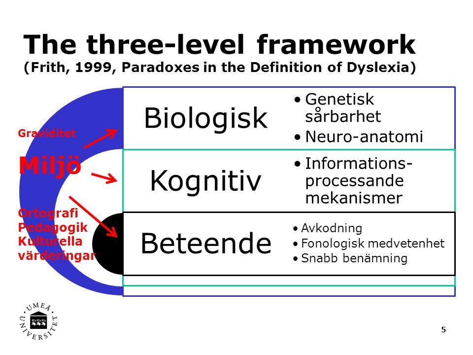 The three-level framework (Frith, 1999, Paradoxes in the Definition of Dyslexia) Biologisk Kognitiv Beteende Genetisk sårbarhet Neuro-anatomi Informations- processande mekanismer Avkodning Fonologisk medvetenhet Snabb benämning 5 Miljö Ortografi Pedagogik Kulturella värderingar Graviditet