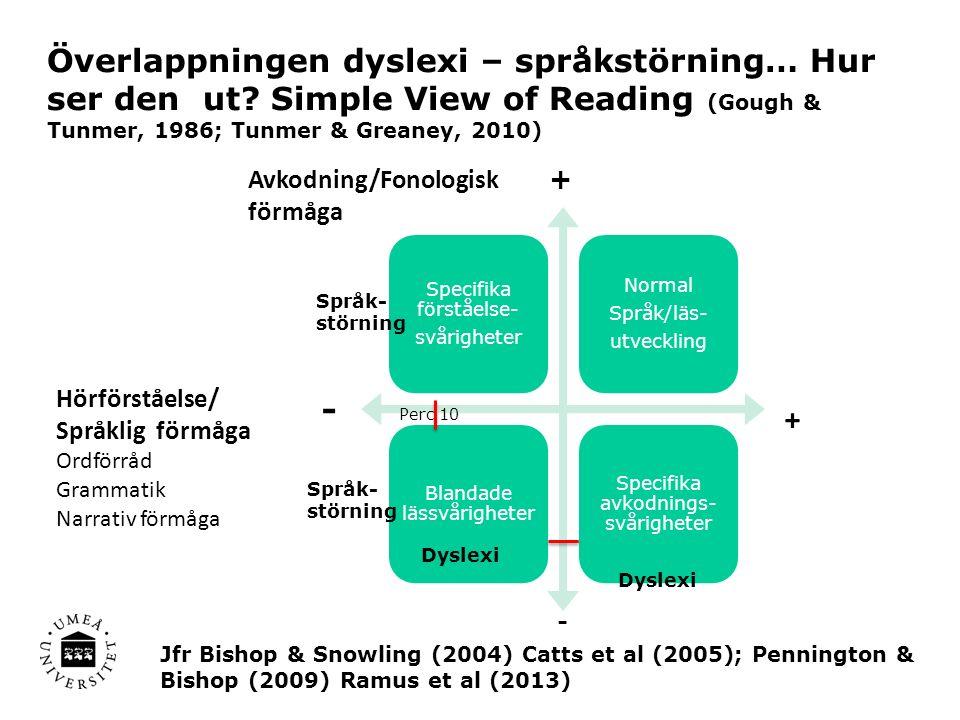 Överlappningen dyslexi – språkstörning… Hur ser den ut.