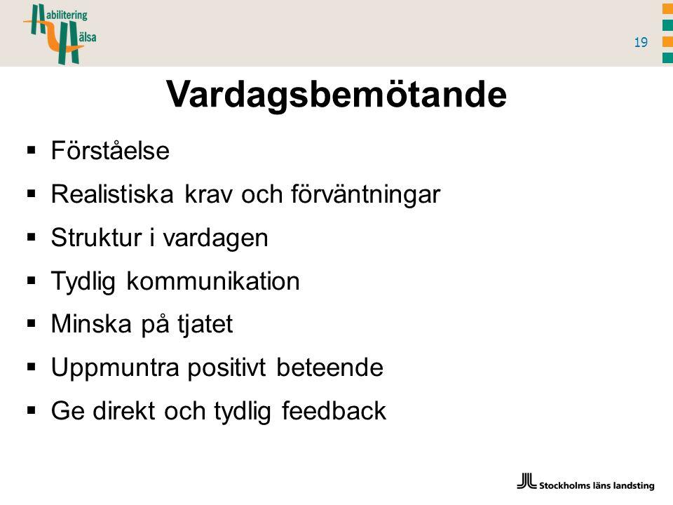 Vardagsbemötande 19  Förståelse  Realistiska krav och förväntningar  Struktur i vardagen  Tydlig kommunikation  Minska på tjatet  Uppmuntra positivt beteende  Ge direkt och tydlig feedback