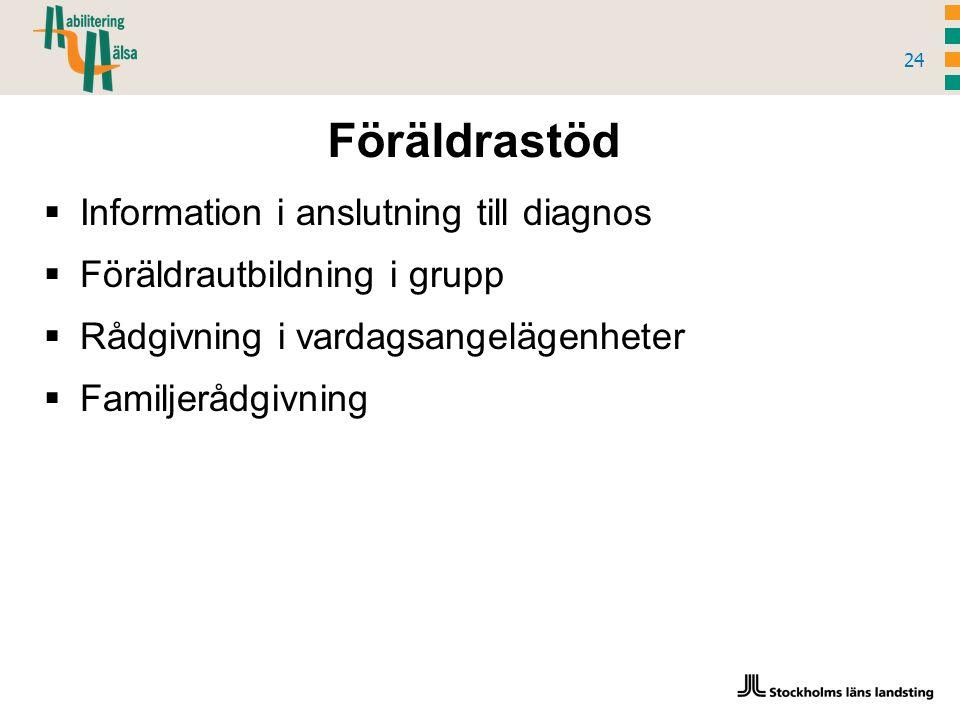 Föräldrastöd 24  Information i anslutning till diagnos  Föräldrautbildning i grupp  Rådgivning i vardagsangelägenheter  Familjerådgivning