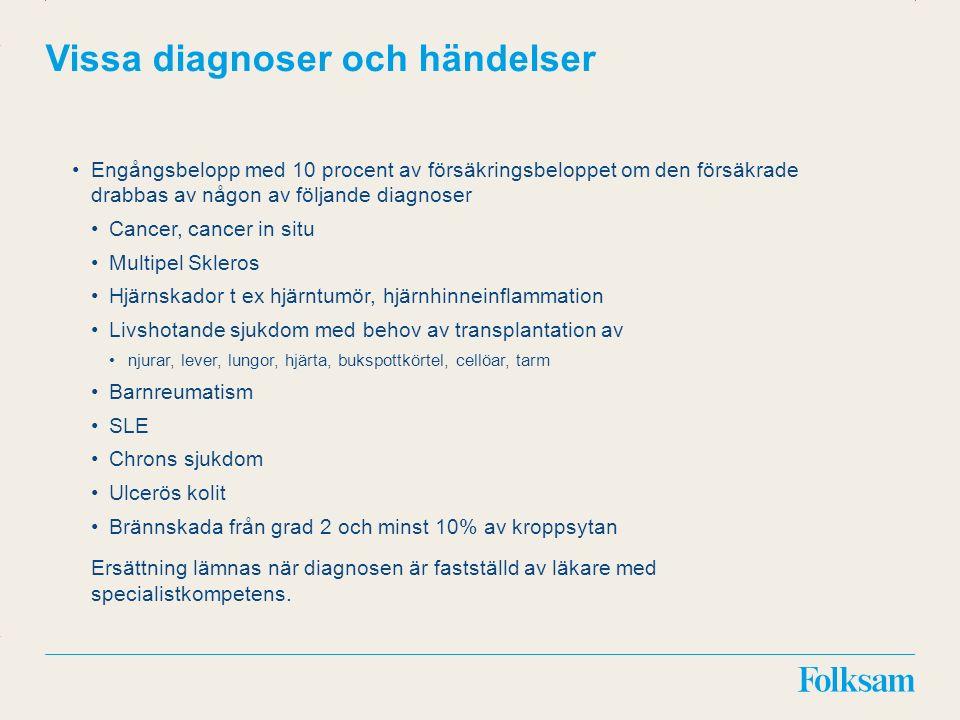Innehållsyta Rubrikyta Vissa diagnoser och händelser Engångsbelopp med 10 procent av försäkringsbeloppet om den försäkrade drabbas av någon av följand