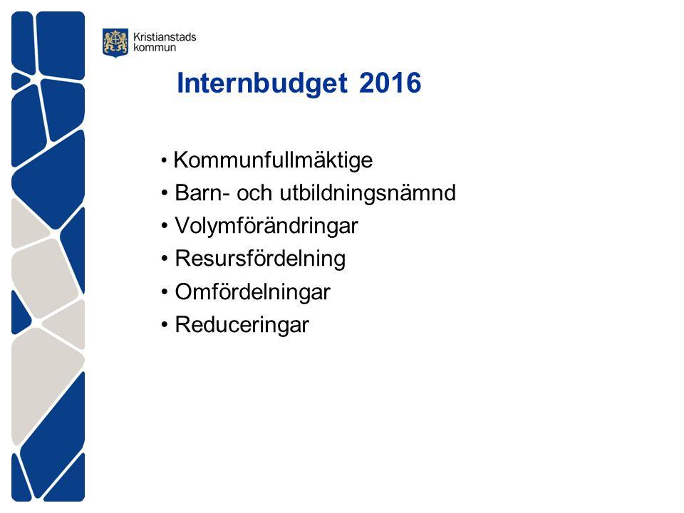 Internbudget 2016 Kommunfullmäktige Barn- och utbildningsnämnd Volymförändringar Resursfördelning Omfördelningar Reduceringar