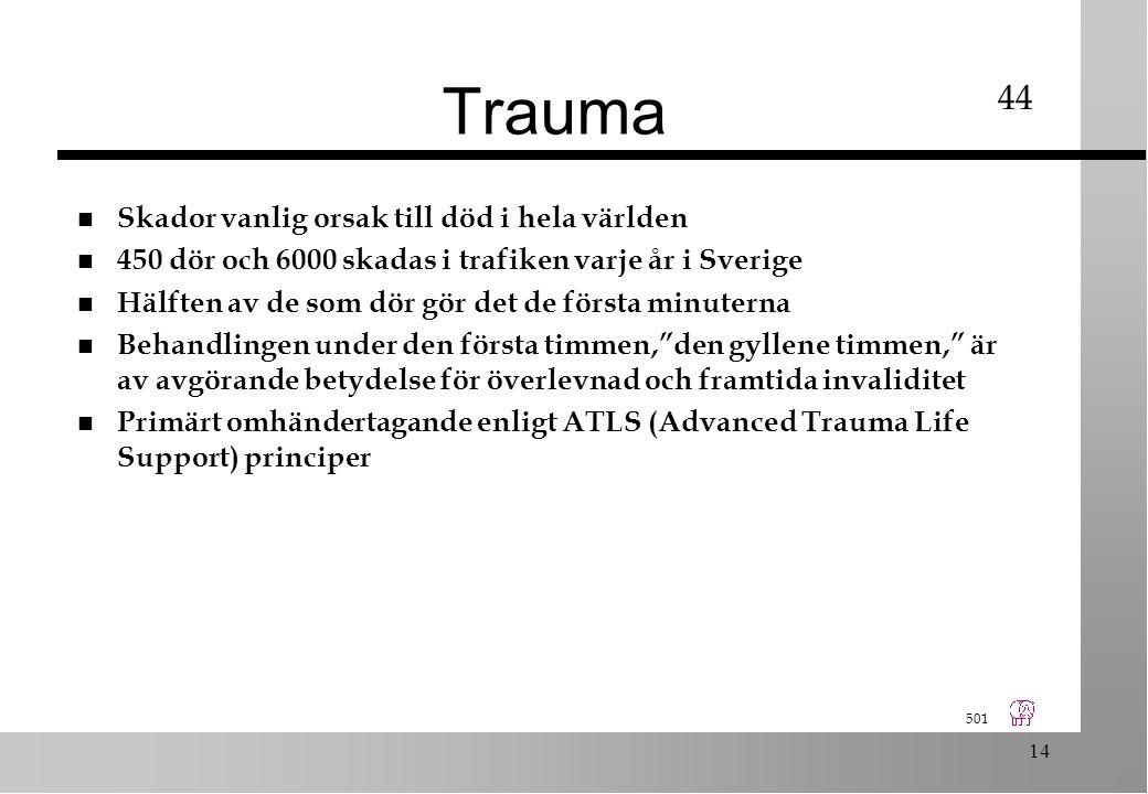 501 14 Trauma n Skador vanlig orsak till död i hela världen n 450 dör och 6000 skadas i trafiken varje år i Sverige n Hälften av de som dör gör det de första minuterna n Behandlingen under den första timmen, den gyllene timmen, är av avgörande betydelse för överlevnad och framtida invaliditet n Primärt omhändertagande enligt ATLS (Advanced Trauma Life Support) principer 44