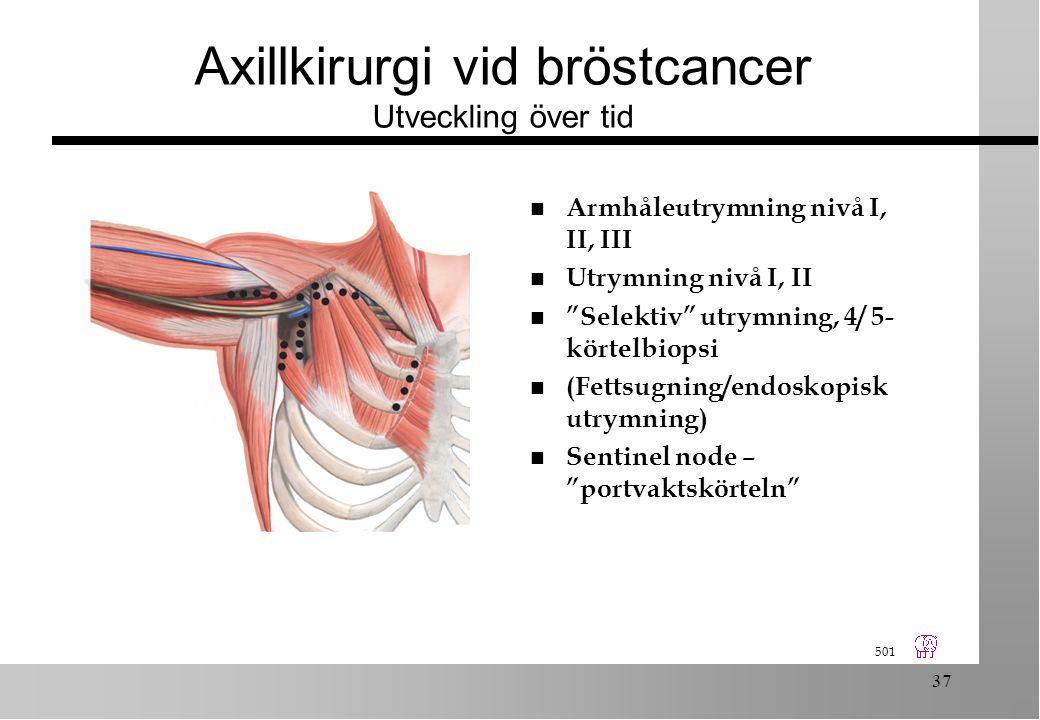 501 37 Axillkirurgi vid bröstcancer Utveckling över tid n Armhåleutrymning nivå I, II, III n Utrymning nivå I, II n Selektiv utrymning, 4/ 5- körtelbiopsi n (Fettsugning/endoskopisk utrymning) n Sentinel node – portvaktskörteln