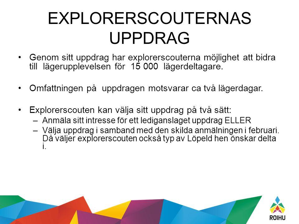 EXPLORERSCOUTERNAS UPPDRAG Genom sitt uppdrag har explorerscouterna möjlighet att bidra till lägerupplevelsen för 15 000 lägerdeltagare. Omfattningen