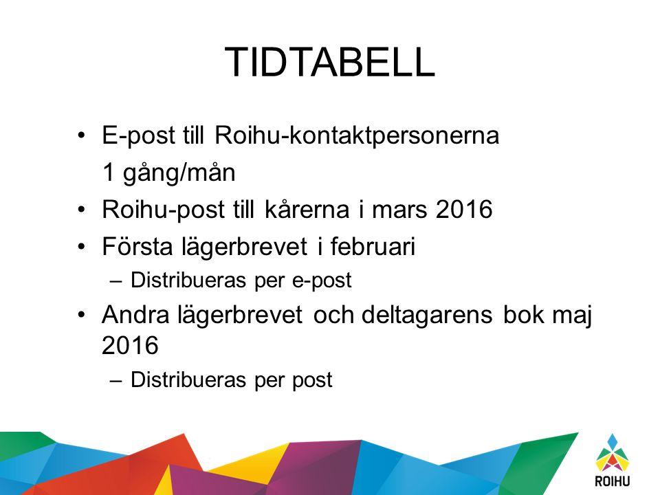 TIDTABELL E-post till Roihu-kontaktpersonerna 1 gång/mån Roihu-post till kårerna i mars 2016 Första lägerbrevet i februari –Distribueras per e-post An