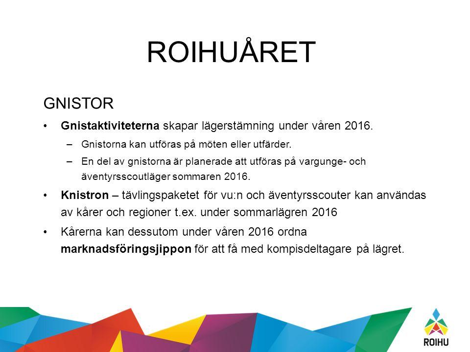 MATERIALBANK Allt Roihus officiella material (bl.a.