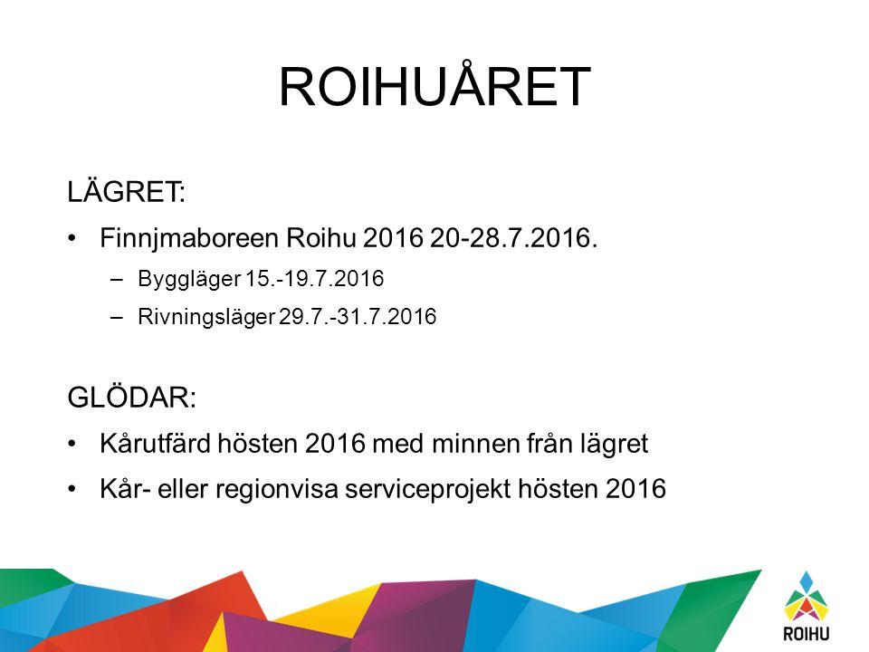 ROIHUÅRET LÄGRET: Finnjmaboreen Roihu 2016 20-28.7.2016. –Byggläger 15.-19.7.2016 –Rivningsläger 29.7.-31.7.2016 GLÖDAR: Kårutfärd hösten 2016 med min
