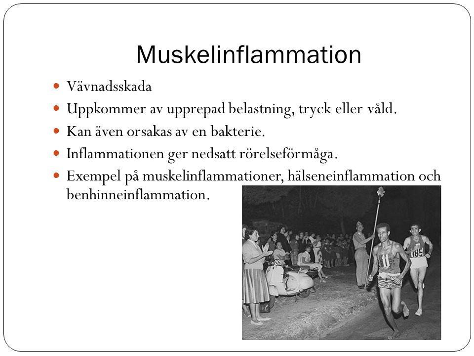 Muskelinflammation Vävnadsskada Uppkommer av upprepad belastning, tryck eller våld.