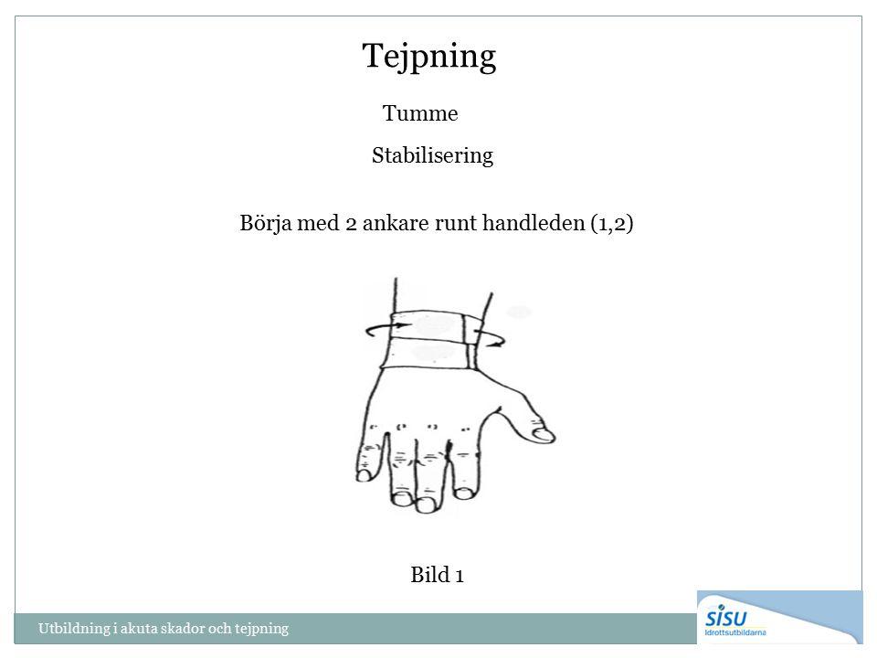 Tejpning Tumme Stabilisering Bild 1 Börja med 2 ankare runt handleden (1,2) Utbildning i akuta skador och tejpning