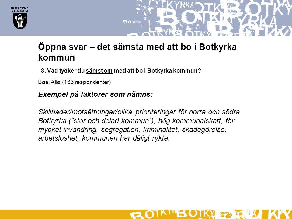 Öppna svar – det sämsta med att bo i Botkyrka kommun 3. Vad tycker du sämst om med att bo i Botkyrka kommun? Bas: Alla (133 respondenter) Exempel på f
