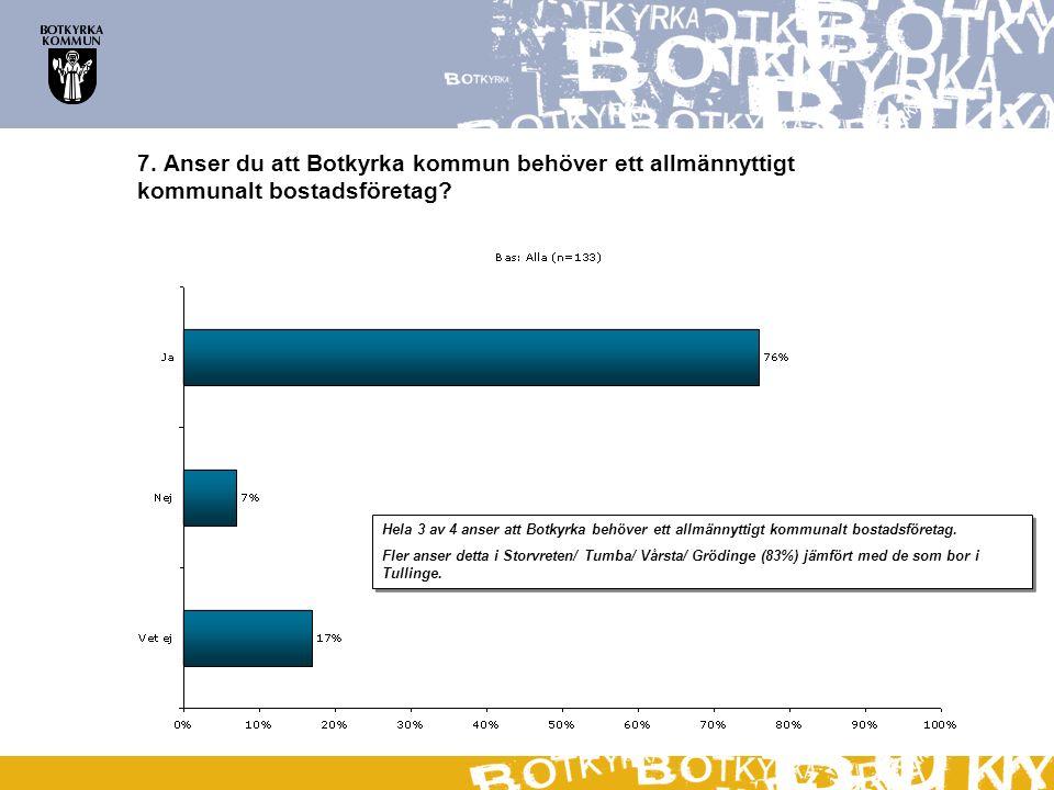 7. Anser du att Botkyrka kommun behöver ett allmännyttigt kommunalt bostadsföretag? Hela 3 av 4 anser att Botkyrka behöver ett allmännyttigt kommunalt