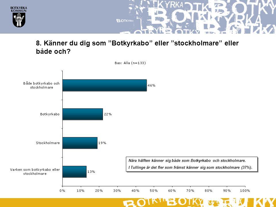 8. Känner du dig som Botkyrkabo eller stockholmare eller både och.
