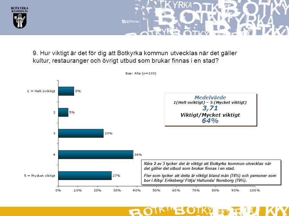 9. Hur viktigt är det för dig att Botkyrka kommun utvecklas när det gäller kultur, restauranger och övrigt utbud som brukar finnas i en stad? Medelvär