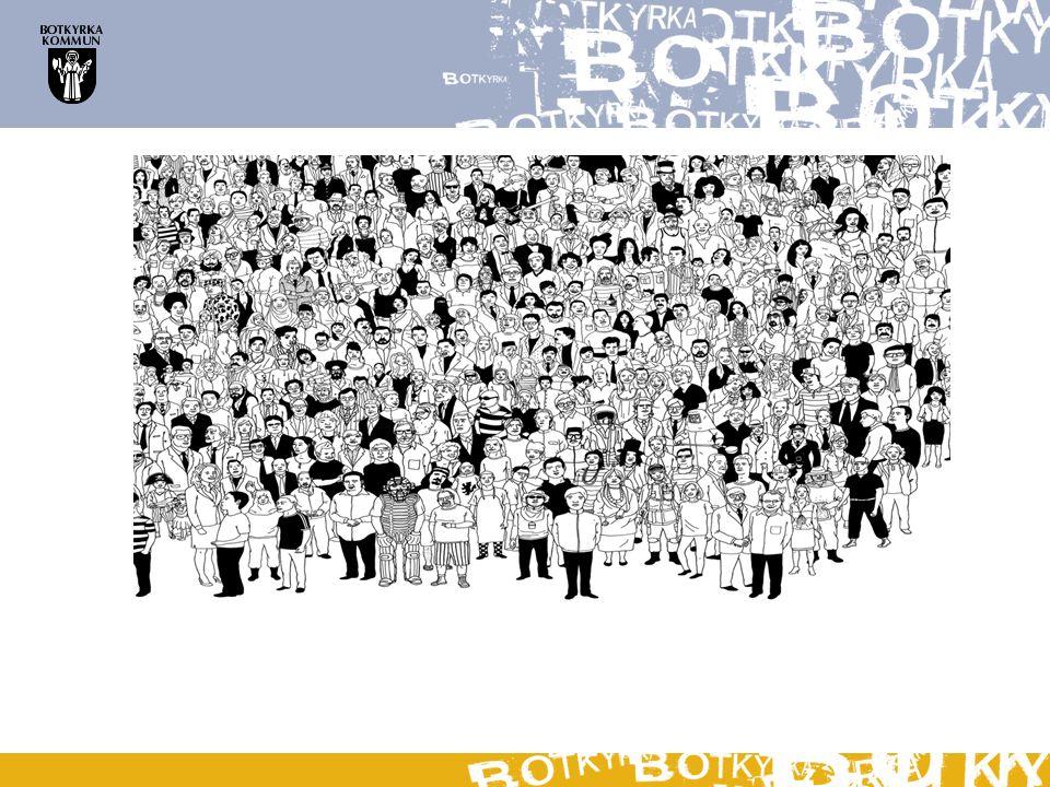 Medborgarpanel 1 – boendefrågor Oktober 2008 UppdragsgivareBotkyrka kommun MetodOnlineintervju Urval Kvinnor/män 18-64 år boende i Botkyrka kommun Bruttourval662 st Nettourval133 st Datainsamling14-23 oktober 2008 Källa: Zapera