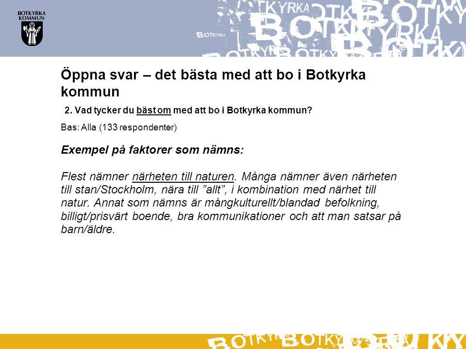 Öppna svar – det bästa med att bo i Botkyrka kommun 2. Vad tycker du bäst om med att bo i Botkyrka kommun? Bas: Alla (133 respondenter) Exempel på fak