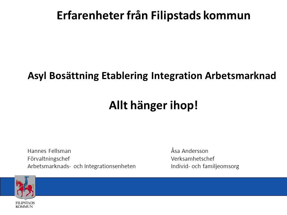 Erfarenheter från Filipstads kommun Asyl Bosättning Etablering Integration Arbetsmarknad Allt hänger ihop! Hannes FellsmanÅsa Andersson Förvaltningsch