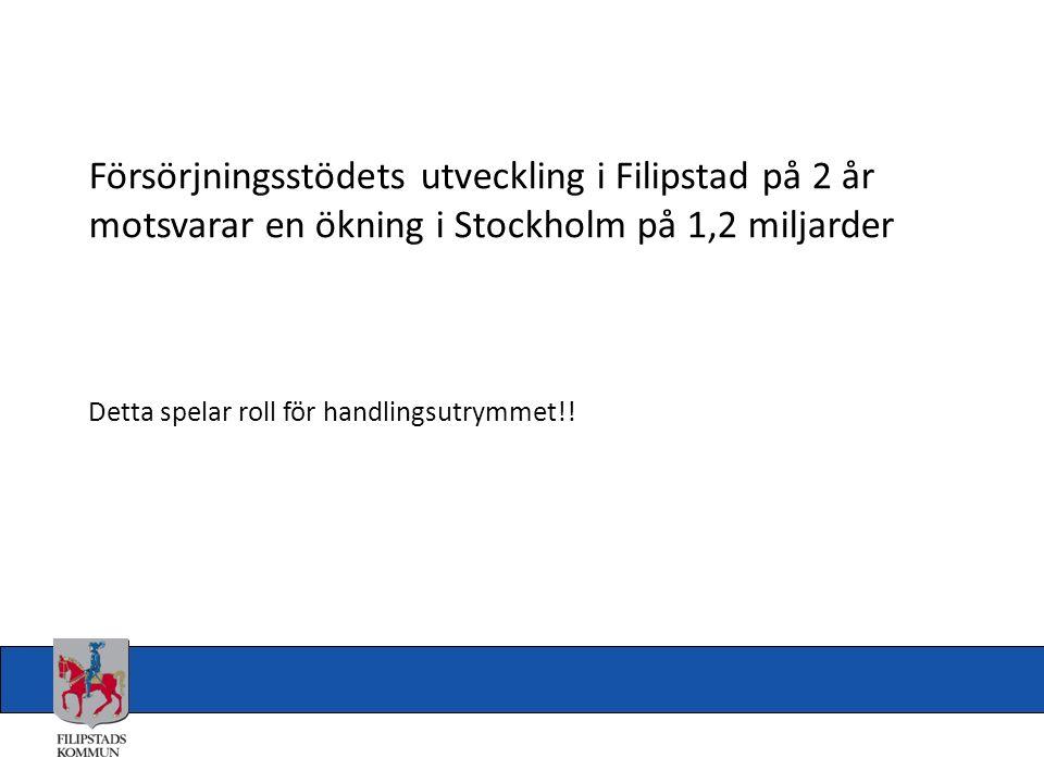 Finsam-finansierat AF 2 st Kundresurser i Filipstad/Storfors.