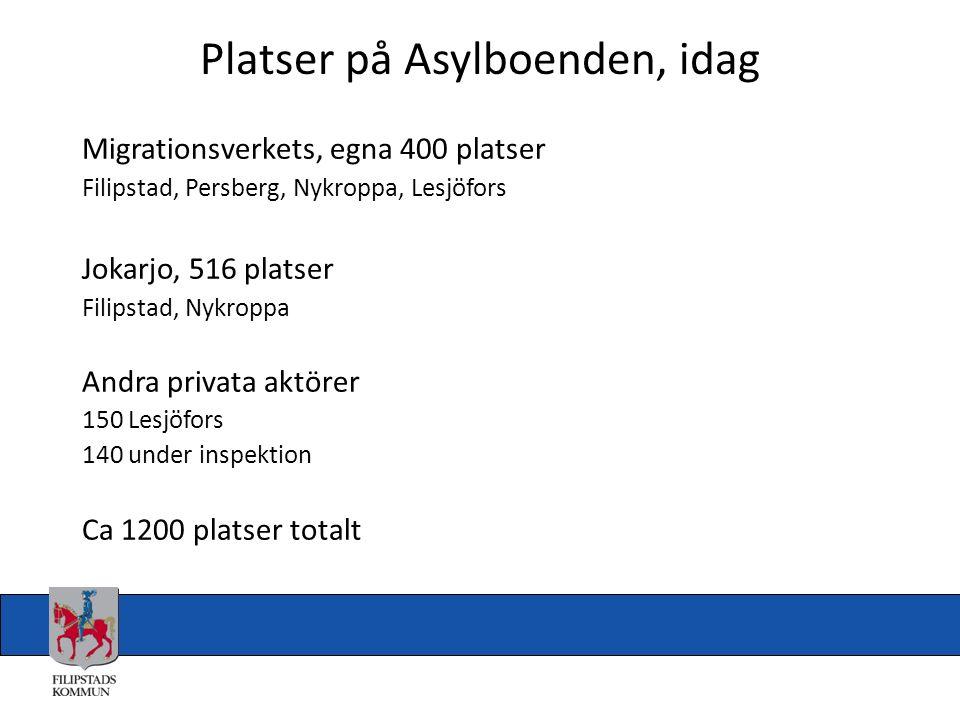 Platser på Asylboenden, idag Migrationsverkets, egna 400 platser Filipstad, Persberg, Nykroppa, Lesjöfors Jokarjo, 516 platser Filipstad, Nykroppa And