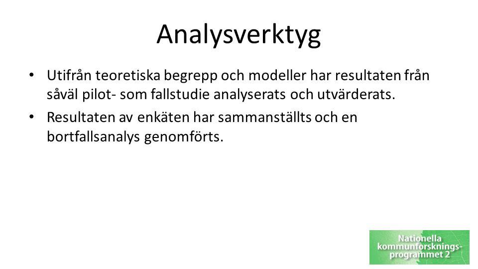 Analysverktyg Utifrån teoretiska begrepp och modeller har resultaten från såväl pilot- som fallstudie analyserats och utvärderats.