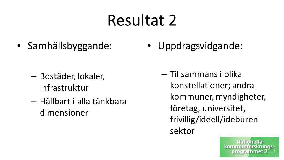 Lär sig kommunerna av konkurrenterna? Hans Knutsson och Anna Thomasson