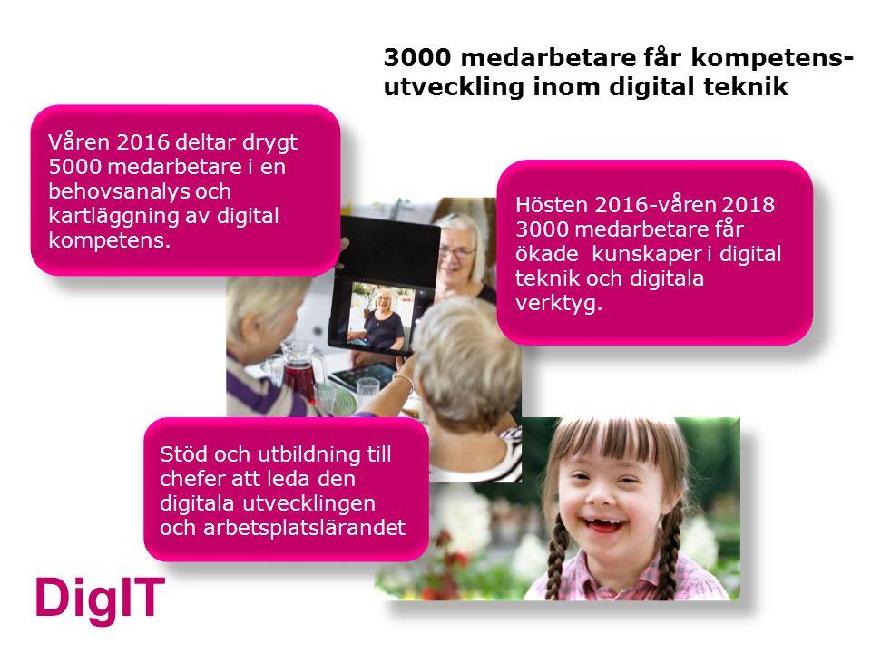DigIT Våren 2016 deltar drygt 5000 medarbetare i en behovsanalys och kartläggning av digital kompetens. Hösten 2016-våren 2018 3000 medarbetare får ök