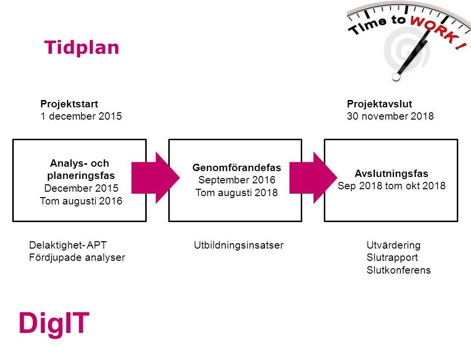 DigIT Tidplan Projektstart 1 december 2015 Projektavslut 30 november 2018 Utvärdering Slutrapport Slutkonferens UtbildningsinsatserDelaktighet- APT Fö