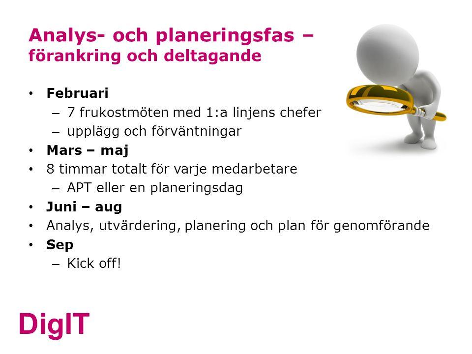 DigIT Analys- och planeringsfas – förankring och deltagande Februari – 7 frukostmöten med 1:a linjens chefer – upplägg och förväntningar Mars – maj 8