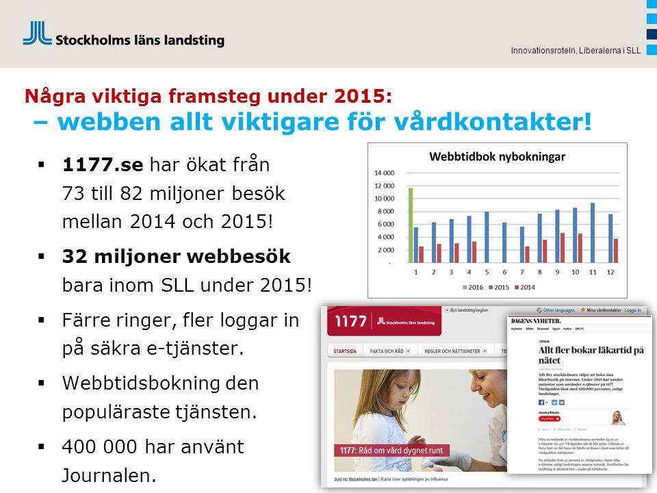 Några viktiga framsteg under 2015: – webben allt viktigare för vårdkontakter! Innovationsroteln, Liberalerna i SLL  1177.se har ökat från 73 till 82