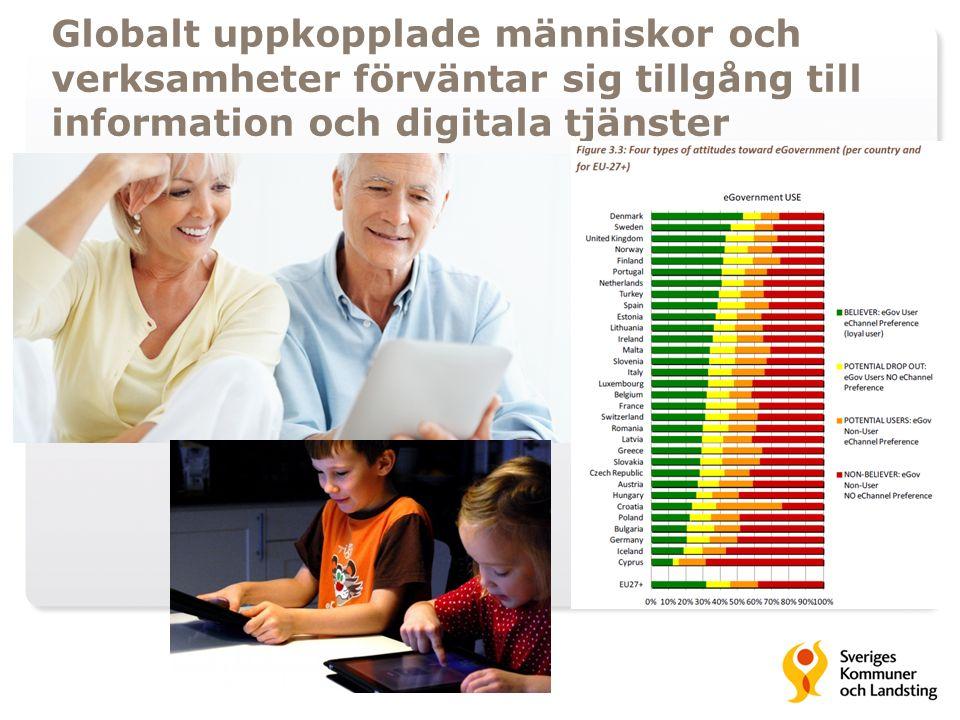 Globalt uppkopplade människor och verksamheter förväntar sig tillgång till information och digitala tjänster