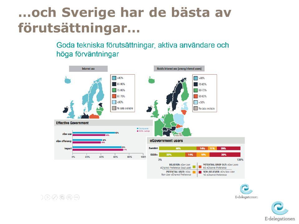 …och Sverige har de bästa av förutsättningar…