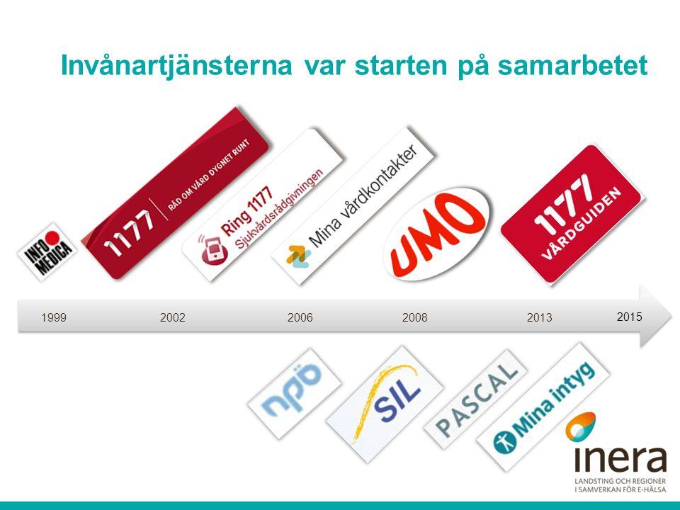Invånartjänsterna var starten på samarbetet 20132008200620021999 2015