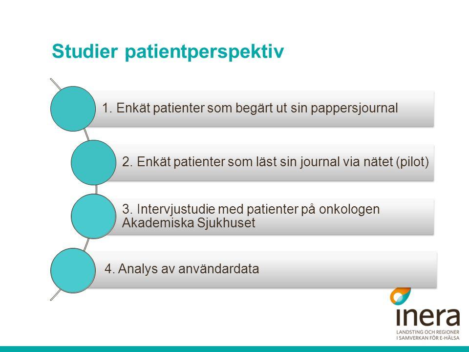 Studier patientperspektiv 1. Enkät patienter som begärt ut sin pappersjournal 2. Enkät patienter som läst sin journal via nätet (pilot) 3. Intervjustu