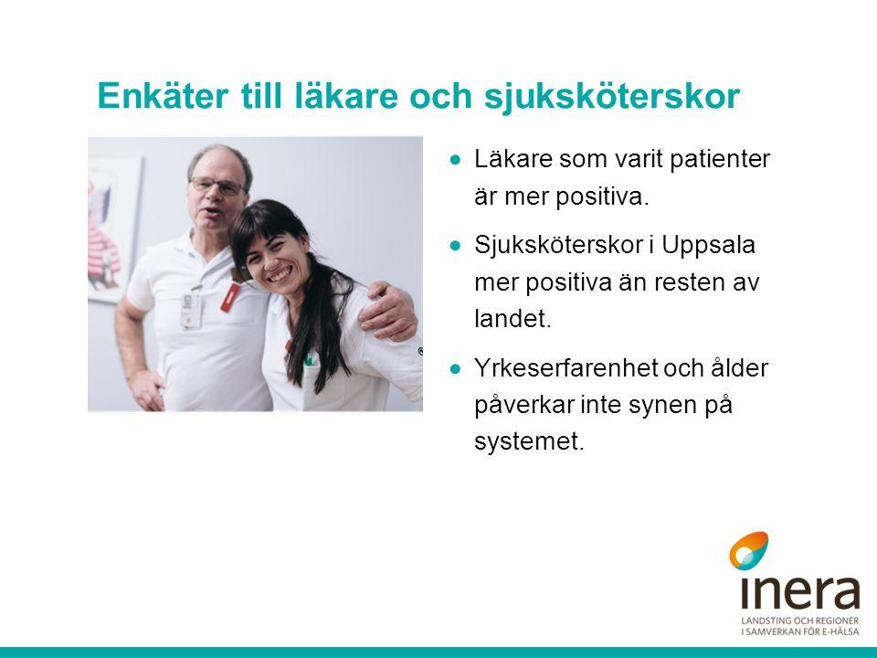Enkäter till läkare och sjuksköterskor  Läkare som varit patienter är mer positiva.  Sjuksköterskor i Uppsala mer positiva än resten av landet.  Yr