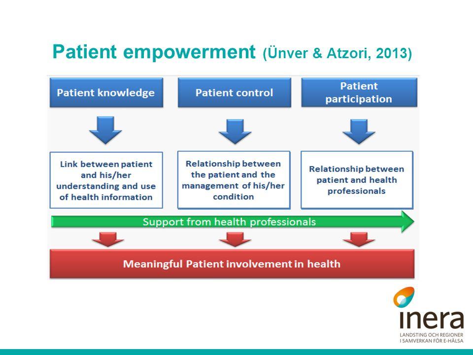 Patient empowerment (Ünver & Atzori, 2013)
