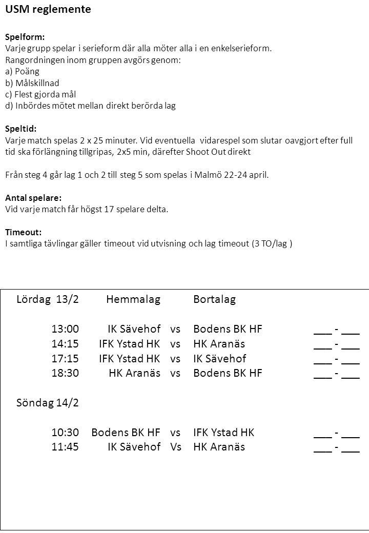 Lördag 13/2 13:00 14:15 17:15 18:30 Söndag 14/2 10:30 11:45 Hemmalag IK Sävehof IFK Ystad HK HK Aranäs Bodens BK HF IK Sävehof vs Vs Bortalag Bodens BK HF HK Aranäs IK Sävehof Bodens BK HF IFK Ystad HK HK Aranäs ___ - ___ USM reglemente Spelform: Varje grupp spelar i serieform där alla möter alla i en enkelserieform.