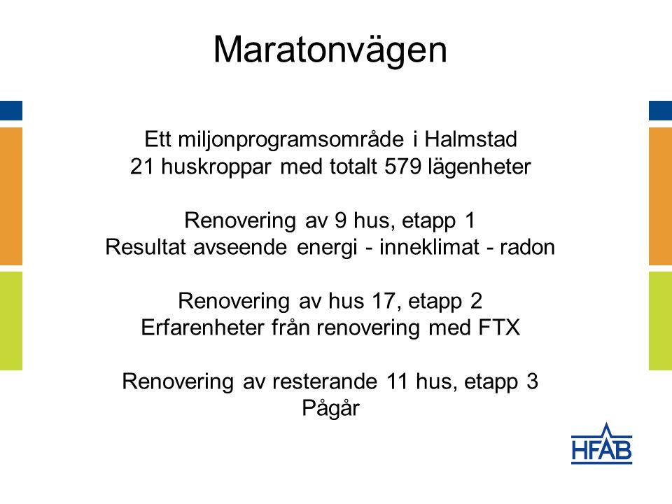 Maratonvägen Ett miljonprogramsområde i Halmstad 21 huskroppar med totalt 579 lägenheter Renovering av 9 hus, etapp 1 Resultat avseende energi - inneklimat - radon Renovering av hus 17, etapp 2 Erfarenheter från renovering med FTX Renovering av resterande 11 hus, etapp 3 Pågår