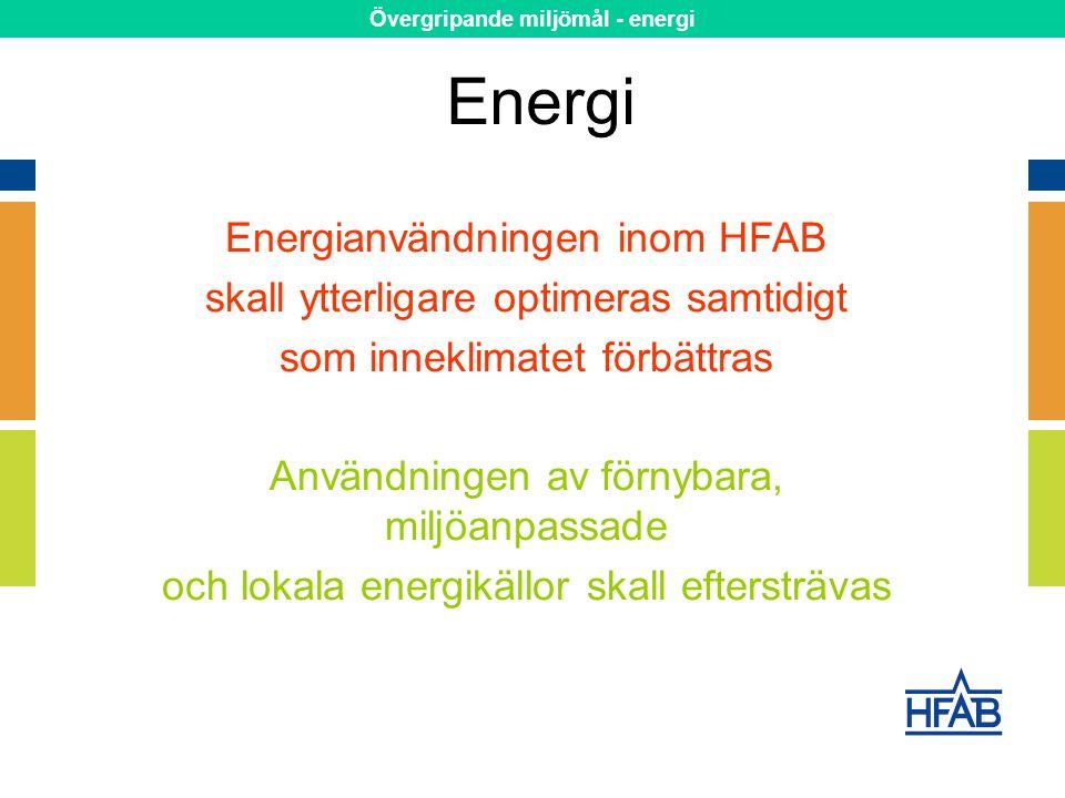 Energianvändningen inom HFAB skall ytterligare optimeras samtidigt som inneklimatet förbättras Användningen av förnybara, miljöanpassade och lokala energikällor skall eftersträvas Energi Övergripande miljömål - energi