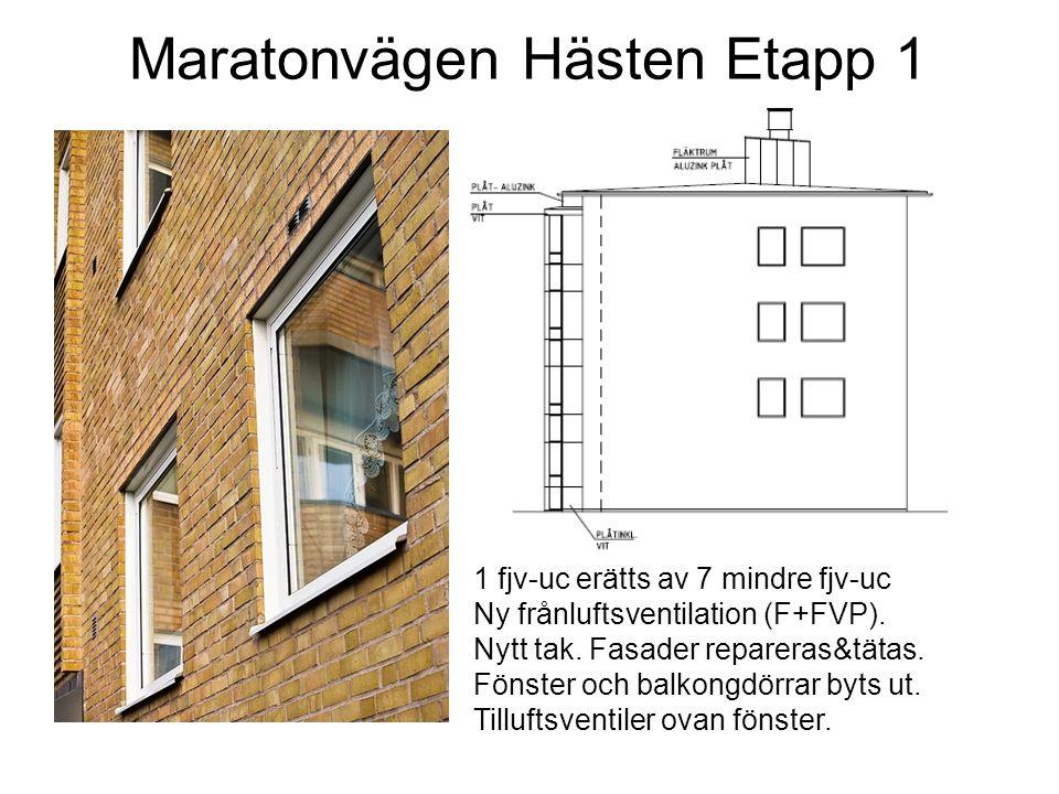Maratonvägen Hästen Etapp 1 1 fjv-uc erätts av 7 mindre fjv-uc Ny frånluftsventilation (F+FVP).