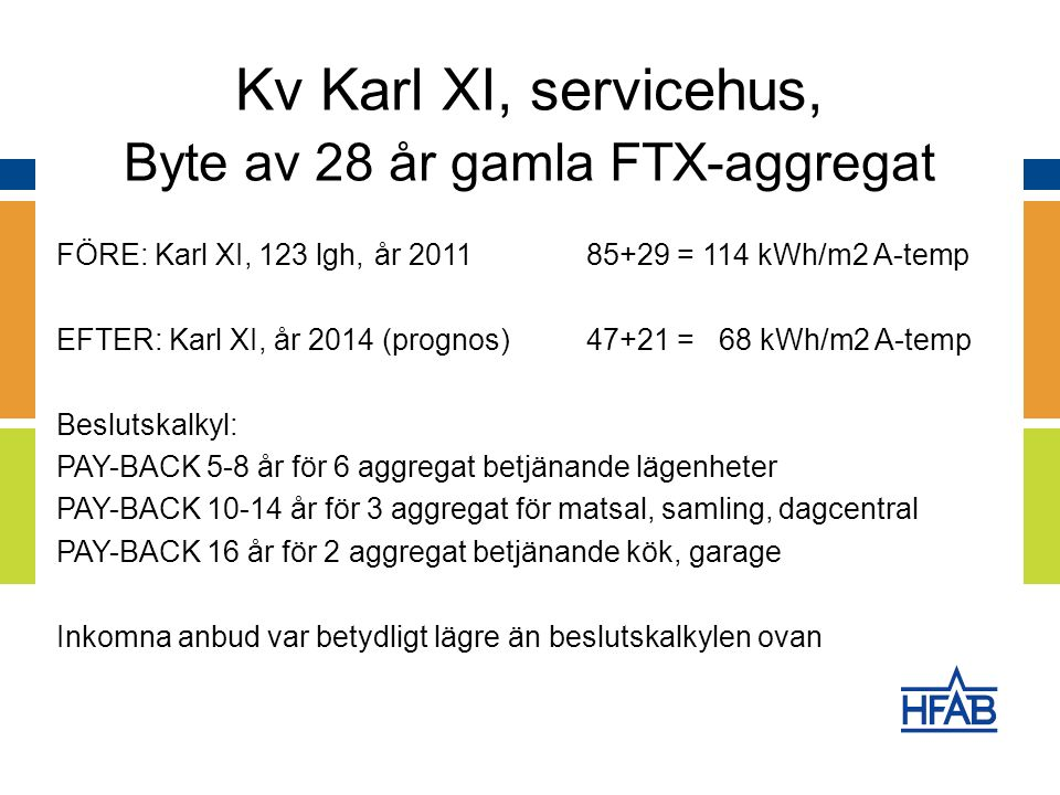 FÖRE: Karl XI, 123 lgh,år 201185+29 = 114 kWh/m2 A-temp EFTER: Karl XI, år 2014 (prognos)47+21 = 68 kWh/m2 A-temp Beslutskalkyl: PAY-BACK 5-8 år för 6 aggregat betjänande lägenheter PAY-BACK 10-14 år för 3 aggregat för matsal, samling, dagcentral PAY-BACK 16 år för 2 aggregat betjänande kök, garage Inkomna anbud var betydligt lägre än beslutskalkylen ovan Kv Karl XI, servicehus, Byte av 28 år gamla FTX-aggregat