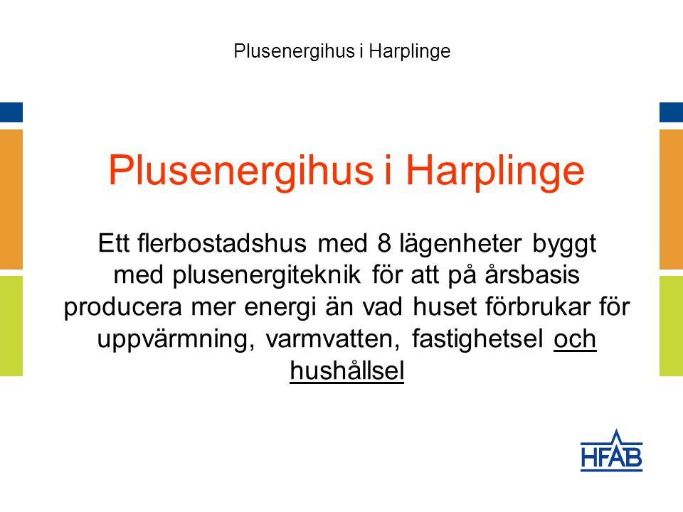 Plusenergihus i Harplinge Ett flerbostadshus med 8 lägenheter byggt med plusenergiteknik för att på årsbasis producera mer energi än vad huset förbrukar för uppvärmning, varmvatten, fastighetsel och hushållsel Plusenergihus i Harplinge
