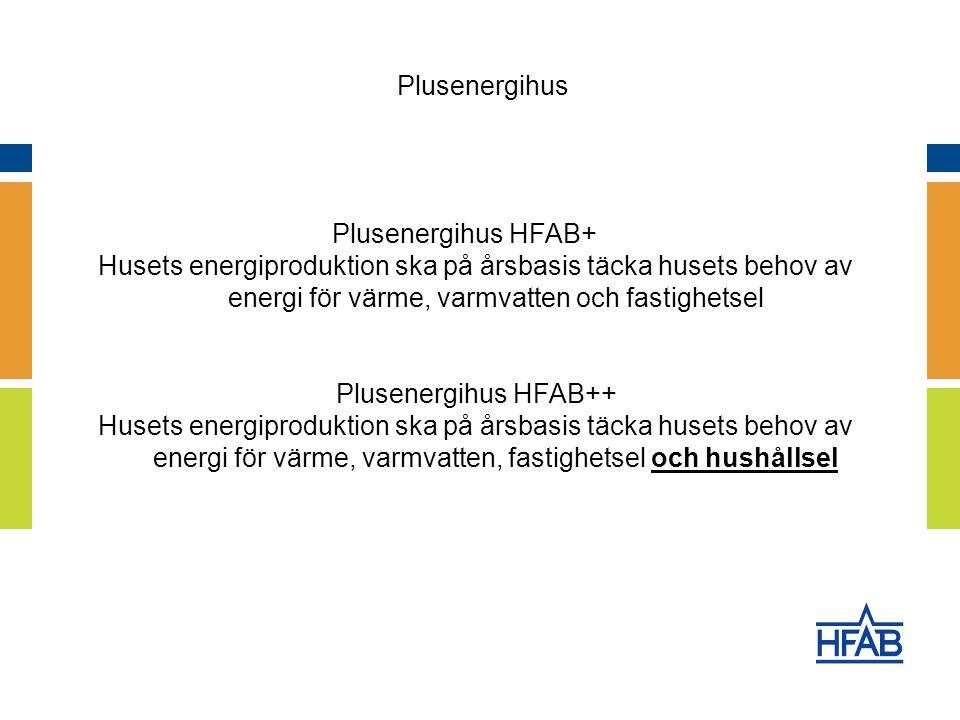 Plusenergihus HFAB+ Husets energiproduktion ska på årsbasis täcka husets behov av energi för värme, varmvatten och fastighetsel Plusenergihus HFAB++ Husets energiproduktion ska på årsbasis täcka husets behov av energi för värme, varmvatten, fastighetsel och hushållsel Plusenergihus