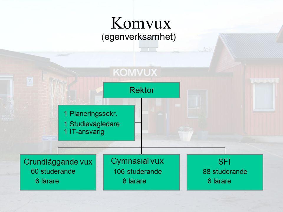 Komvux ( egenverksamhet) 1 Planeringssekr.