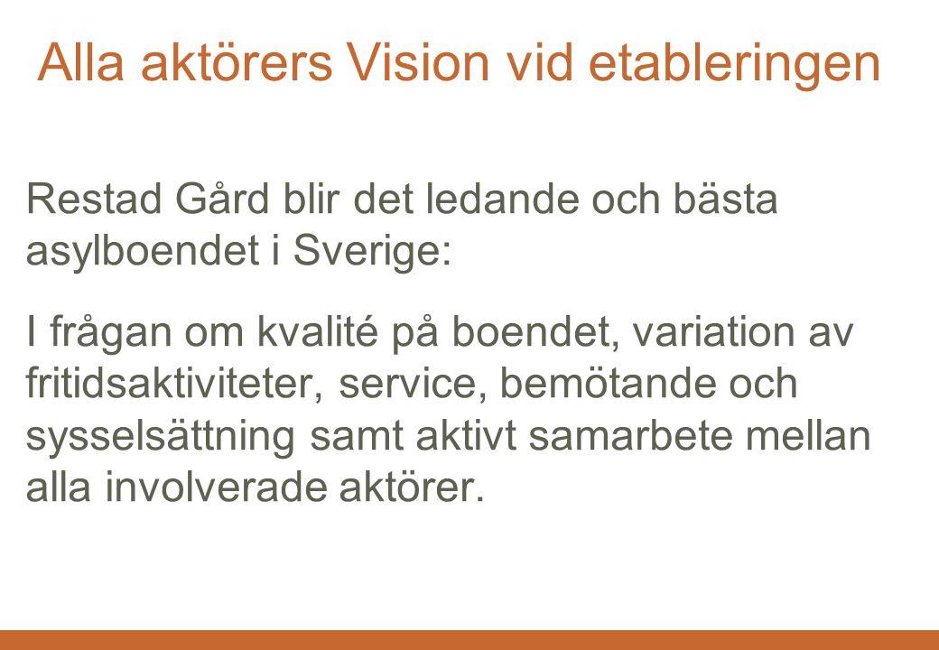 Restad Gård AB 2015.05.11 Alla aktörers Vision vid etableringen Restad Gård blir det ledande och bästa asylboendet i Sverige: I frågan om kvalité på boendet, variation av fritidsaktiviteter, service, bemötande och sysselsättning samt aktivt samarbete mellan alla involverade aktörer.