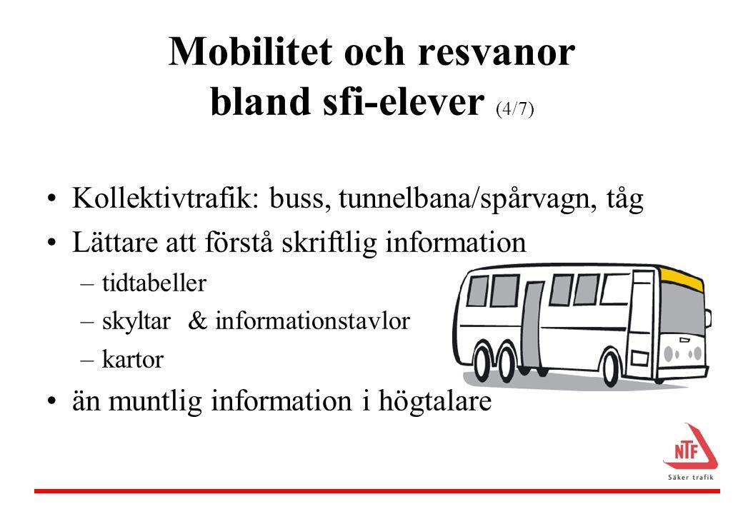 Mobilitet och resvanor bland sfi-elever (5/7) Färdas: hemmet – sfi-kurs Vill färdas: hemmet – sfi-kurs