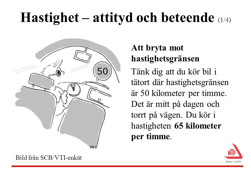 Hastighet – attityd (2/4) Intention att köra 65 km/tim i tätortstrafik där hastighetsgränsen är 50 km/tim: Invandrare mindre benägna än svenskar att begå hastighetsbrott, 9% respektive 44% (R454) Personer födda i Sverige och Västvärlden mest benägna att begå hastighetsbrott (R640)