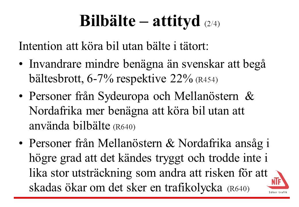 Intention att inte använda bilbälte (3/4) 1=alltid, 7=aldrig