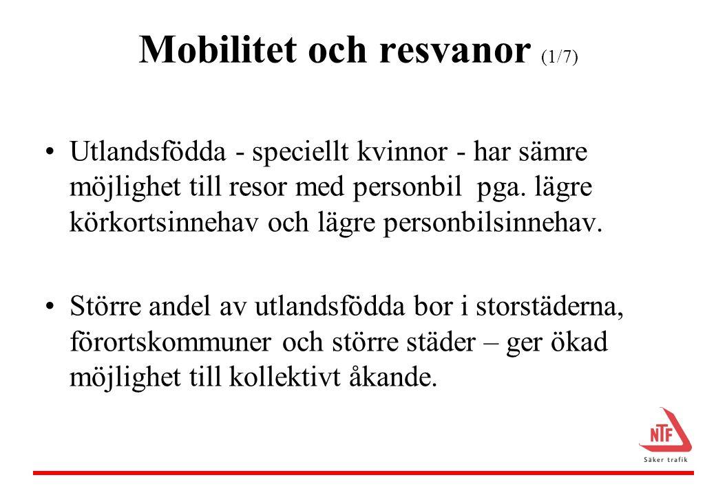Mobilitet och resvanor bland sfi-elever (2/7) ca 30% av männen – inget körkort ca 70% av kvinnorna – inget körkort Hinder för att ta körkort: för dyrt, språket är svårt Positivt med körkort: lättare att få jobb, lättare att handla 55% har inte tillgång till bil i hushållet