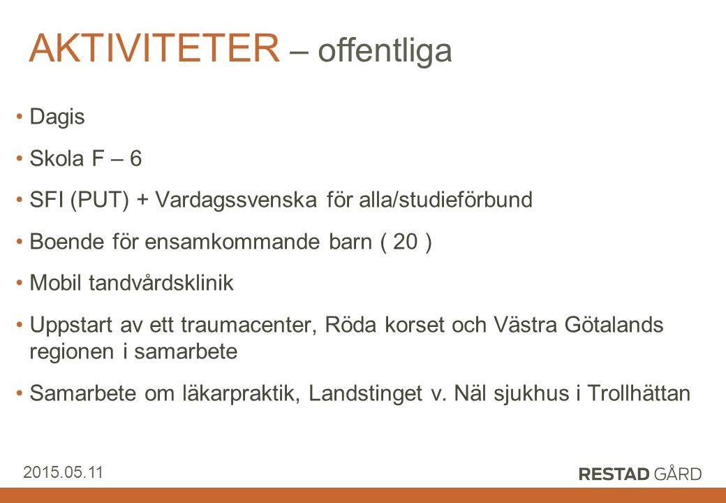Restad Gård AB 2015.05.11 AKTIVITETER – offentliga Dagis Skola F – 6 SFI (PUT) + Vardagssvenska för alla/studieförbund Boende för ensamkommande barn (